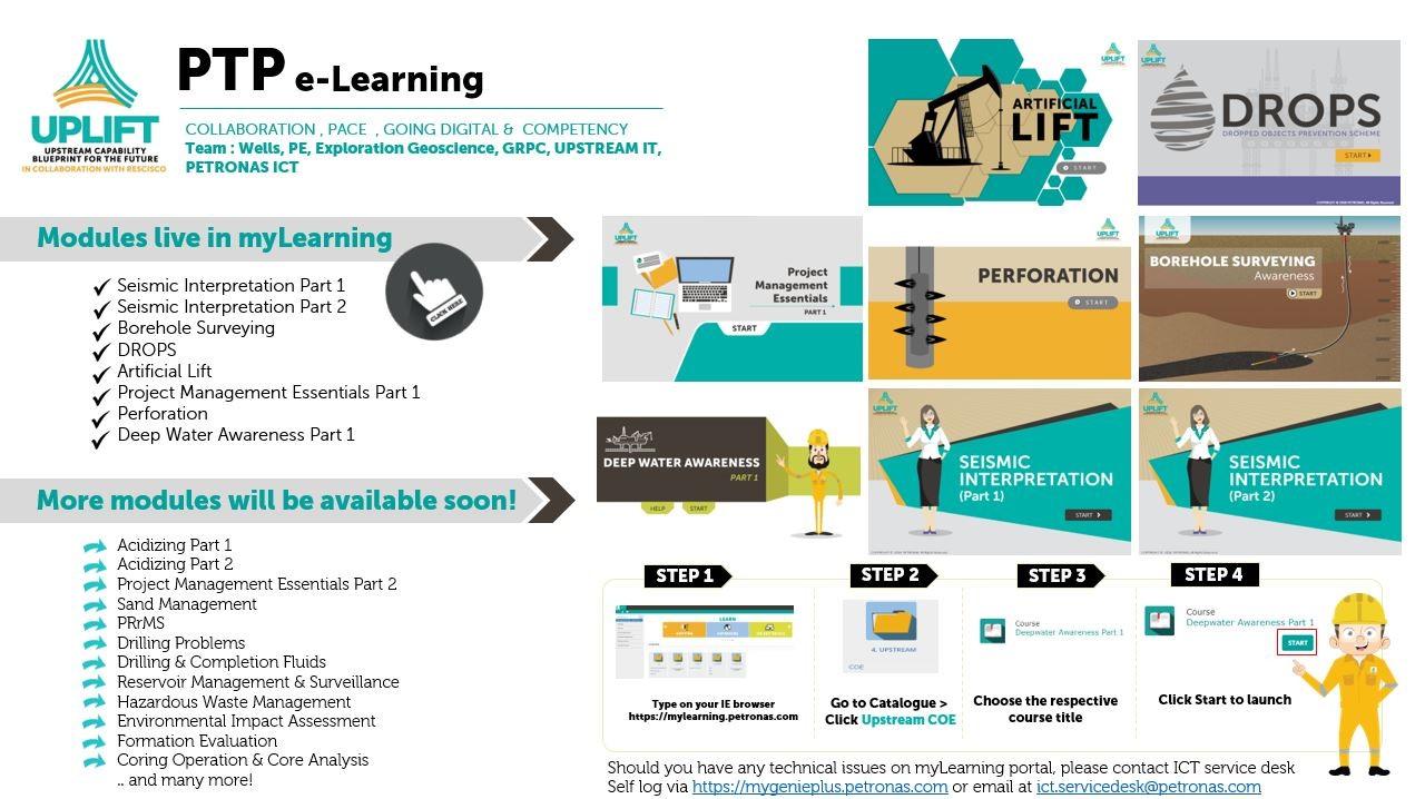 Petronas Petroleum Technical Professional Multimedia Services My Portfolio